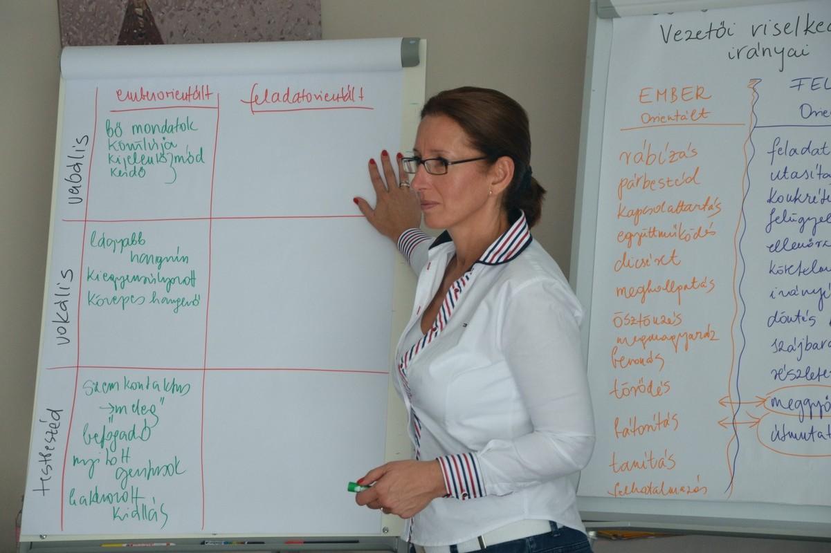 Csoportvezetők fejlesztése a Jost Hungáriánál